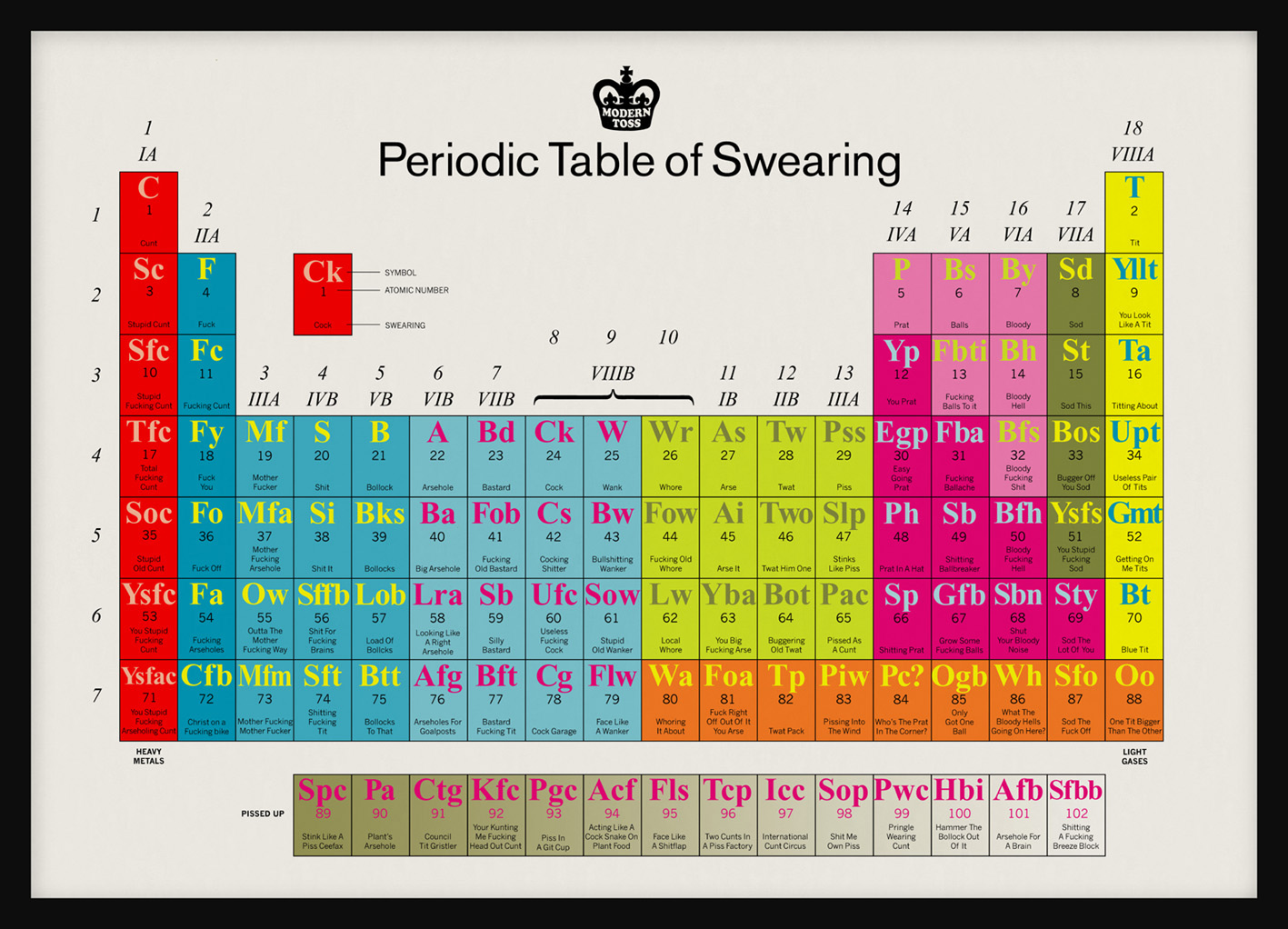 periodic-table-of-swearing