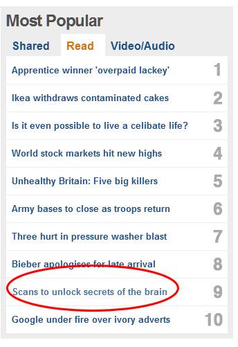bbc popular